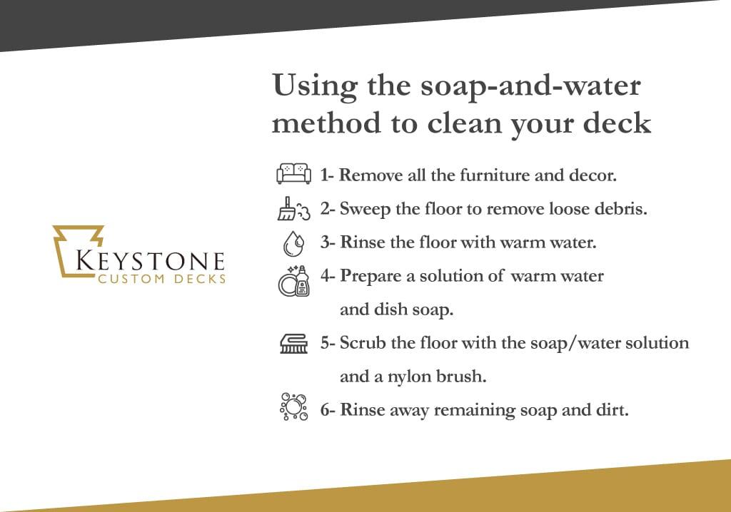 soap & water method