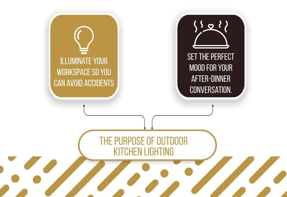 the purpose of outdoor kitchen lighting