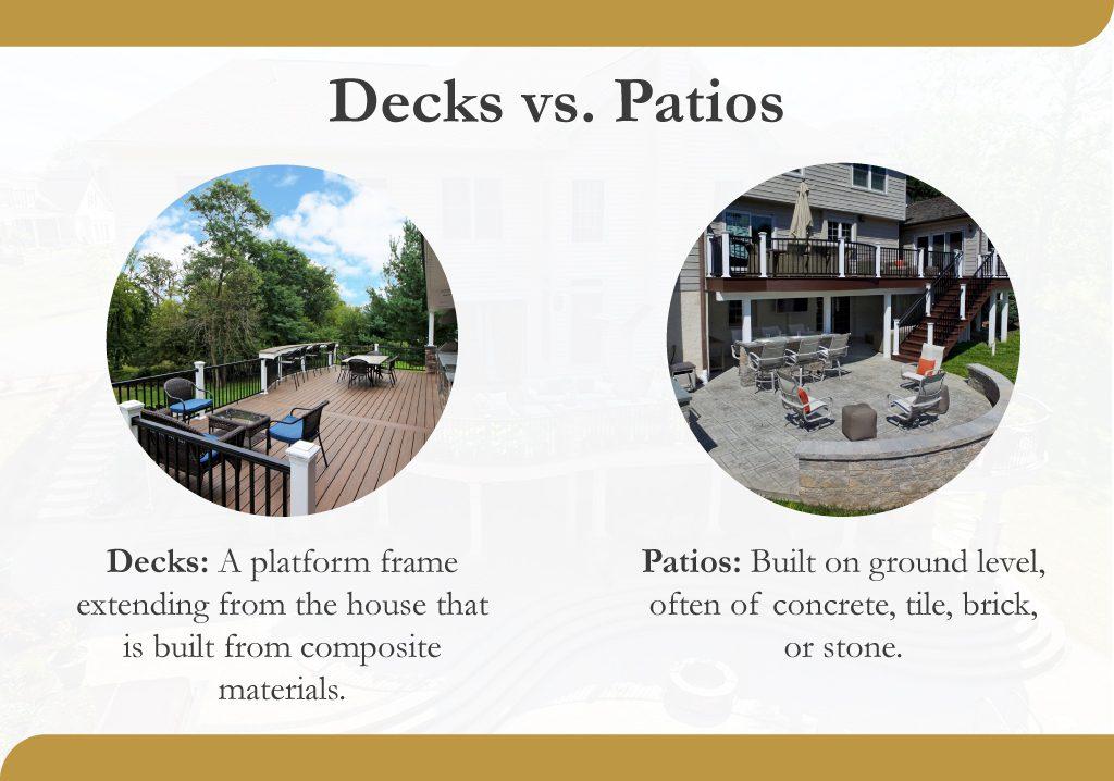 decks vs patios